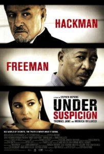 Under suspicion review